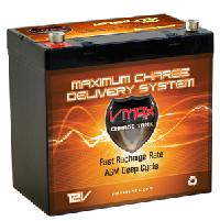 VMAXTANKS MB96 Golden Alante GP-201R 22NF 12V 60Ah Wheelchair Battery