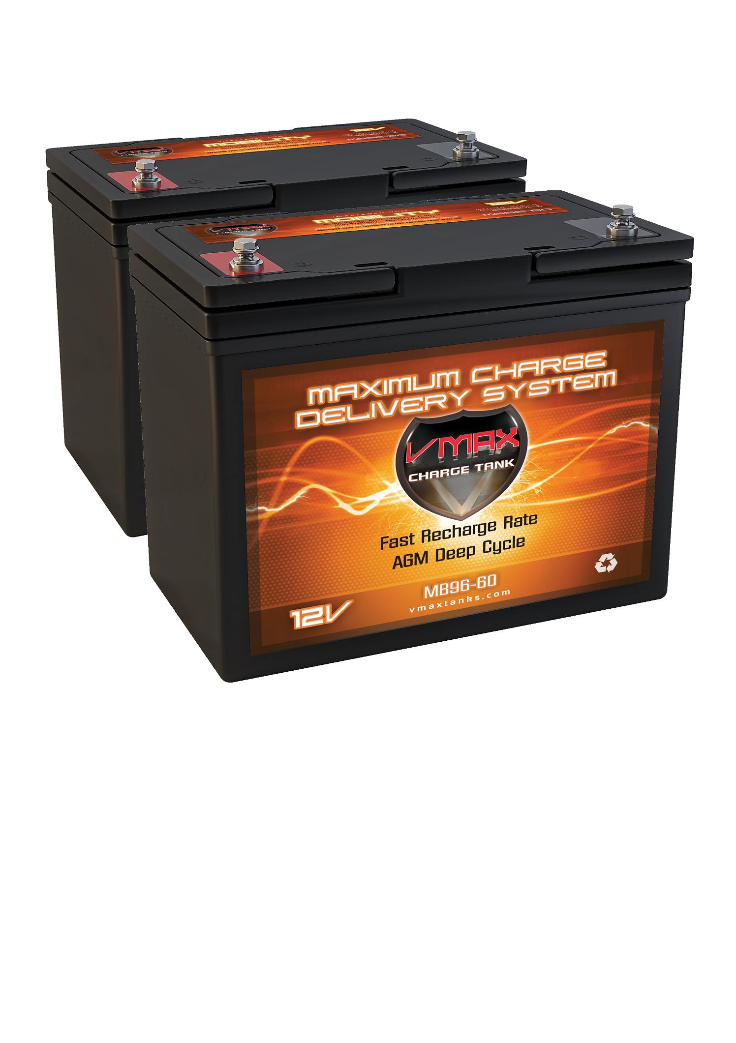 Bargainshore Vmax Batteries 3m Polymat Felt And