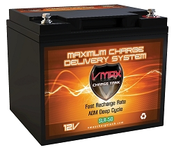 VMAX SLR50 12 Volt 50Ah AGM Deep Cycle Sealed Lead Acid Battery