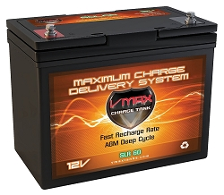 VMAX SLR60 12 Volt 60Ah AGM Deep Cycle Hi Performance Battery
