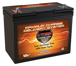 MR96-60 12 Volt 60Ah AGM Deep Cycle Sealed Lead Acid Battery