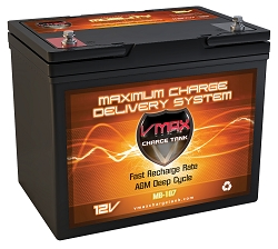 VMAX MB107-85 12V 85Ah AGM Deep Cycle Sealed Lead Acid Battery