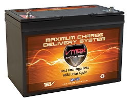 VMAX MR127-100 12V 100Ah AGM Deep Cycle Hi Performance Battery