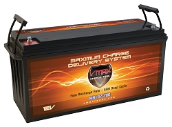 VMAXMR197 Marine Trolling Motor Rv Deep Cycle 12V Agm Battery